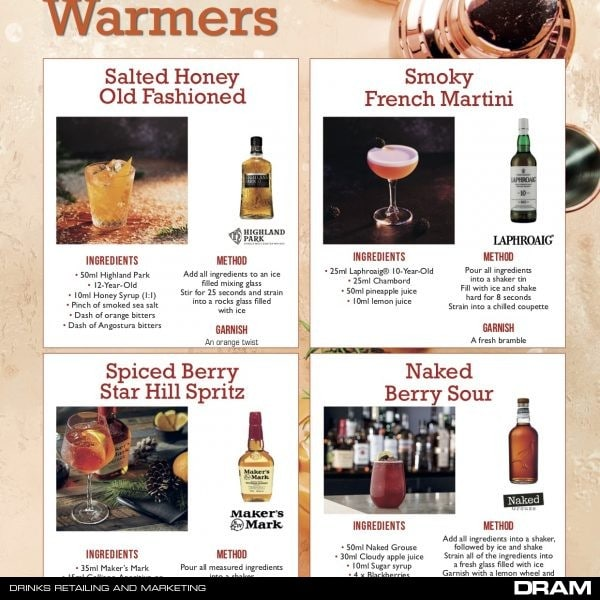 winterwarmercocktails